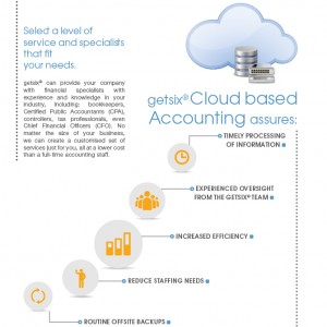 getsix cloud based accounting