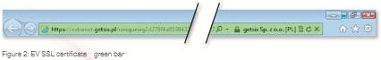 ssl certificate before login