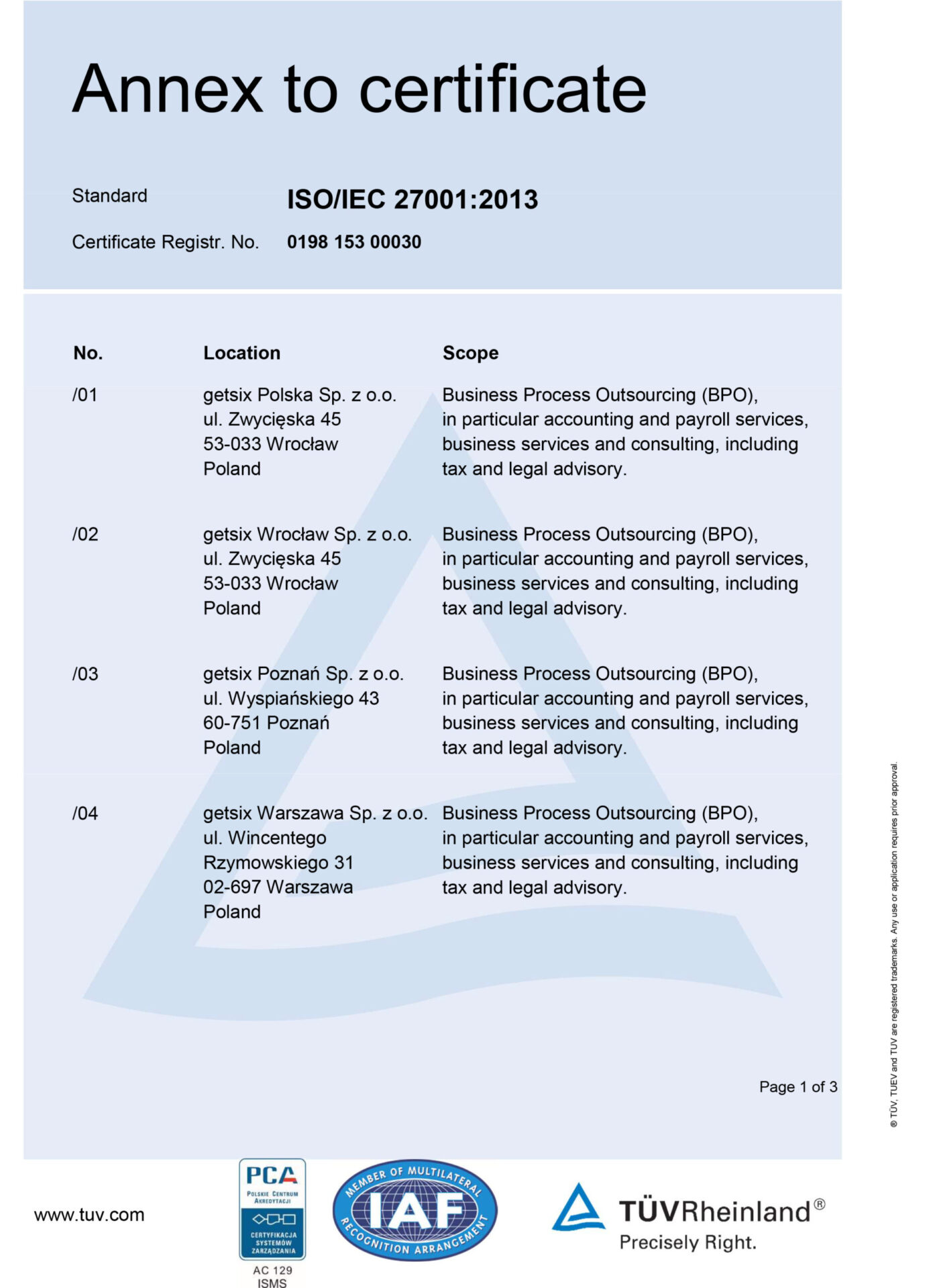 Anex to certificate ISO/IEC 27001:2013 01