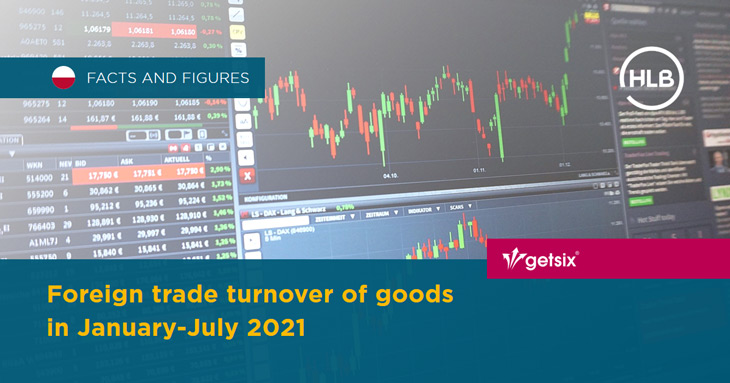 Foreign trade turnover of goods in total and by countries in January-July 2021